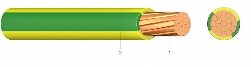 H07V-R ( Ym ) - PVC-om izolirani jednožilni vodič