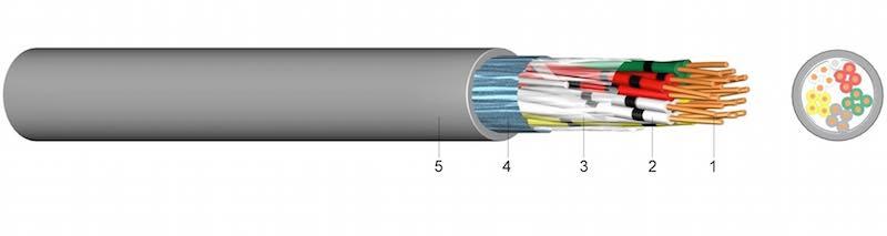 J-H(ST)H...Bd bezhalogeni telekomunikacijski kabel